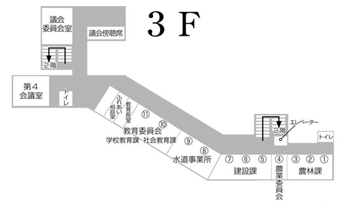 岩手町役場 庁舎案内 3F