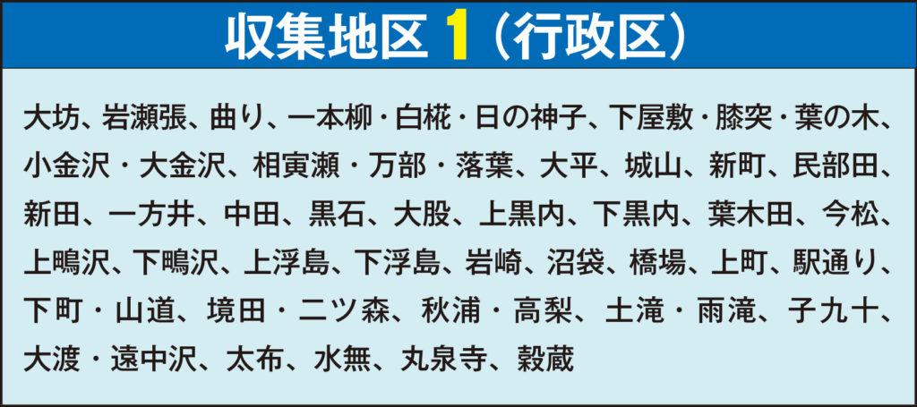 平成31年度 ごみ収集カレンダー 収集地区1行政区