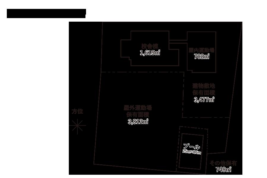 北山形小学校-敷地内配置図