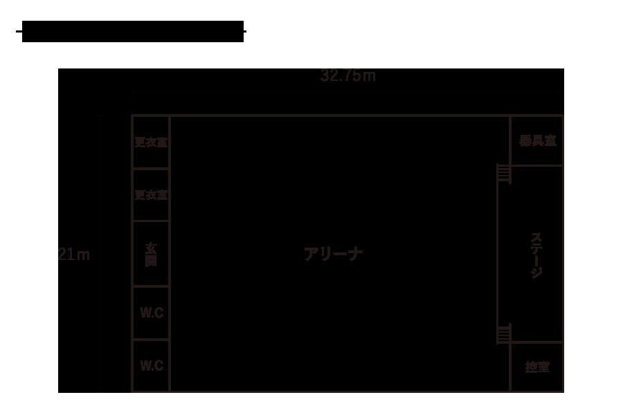 久保小学校-屋内運動場平面図