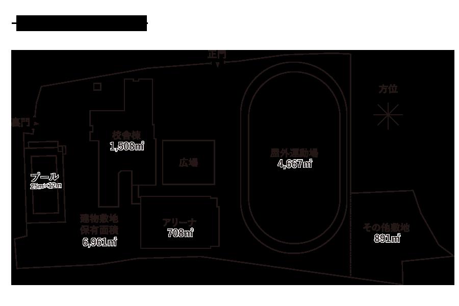 南山形小学校-敷地内配置図