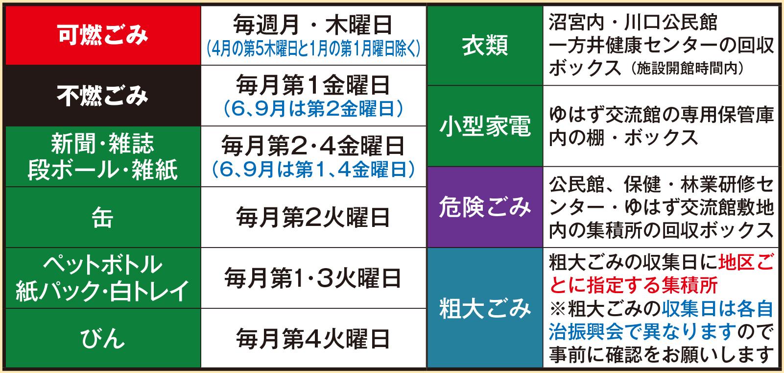 令和3年度ごみカレンダー収集地区1