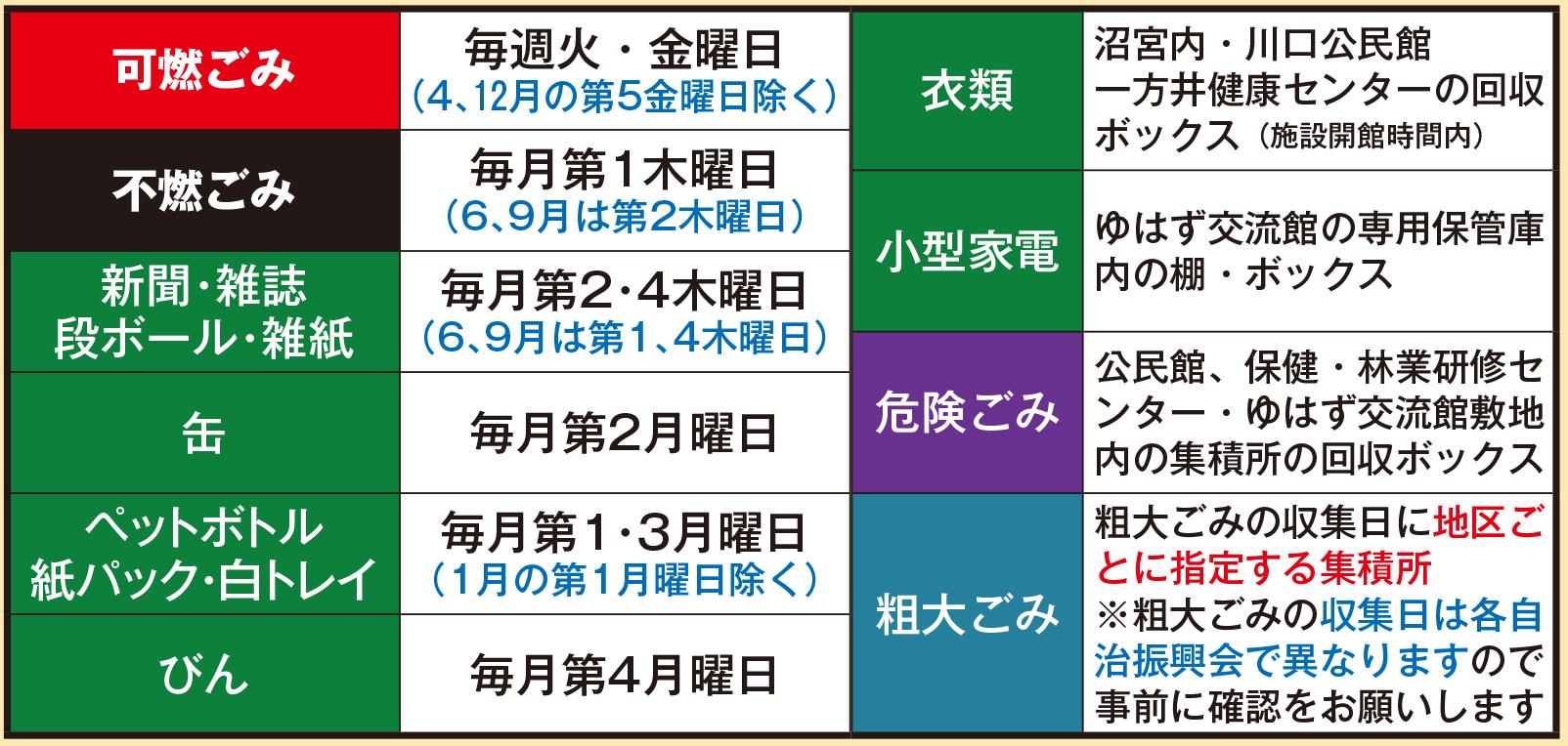 令和3年度ごみカレンダー収集地区2